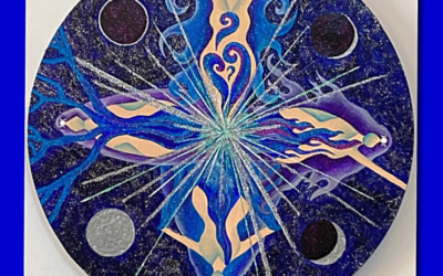 Goddess Luminary Leadership Wheel – Dr Lynne Sedgmore